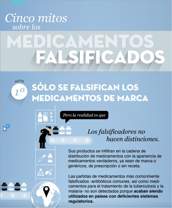 Cinco mitos sobre as drogas falsificadas (industria farmacéutica)